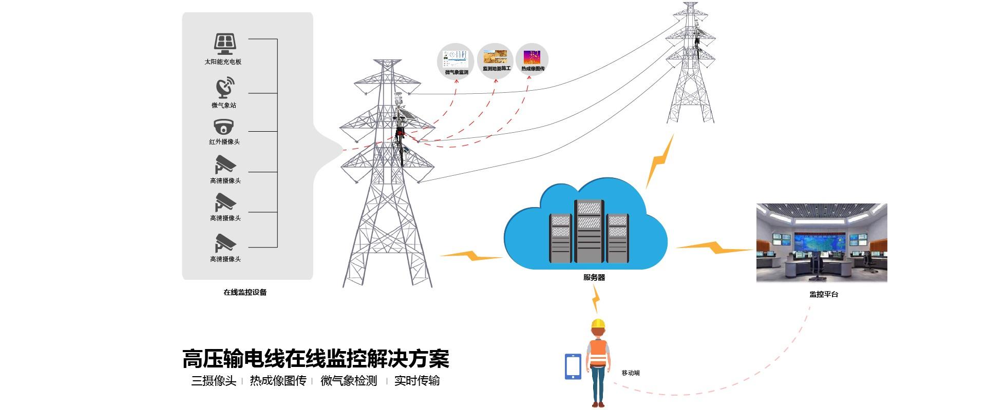 高压输电线.jpg